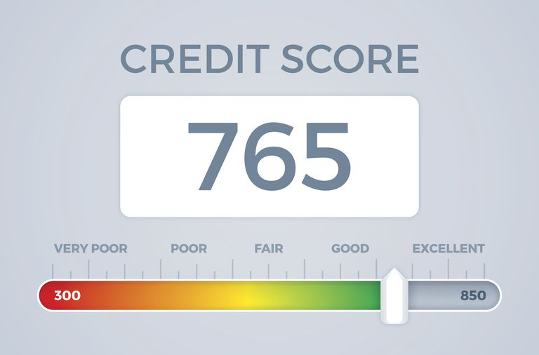 Your Credit Score: The Initial Step for the Financial Foundation