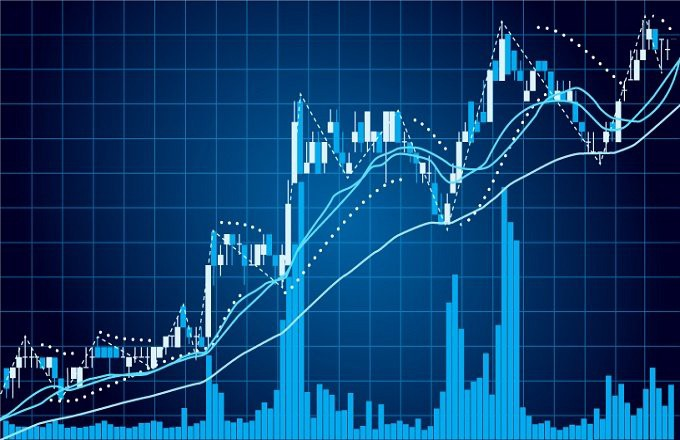 Intraday Trading Strategies For Beginner Traders